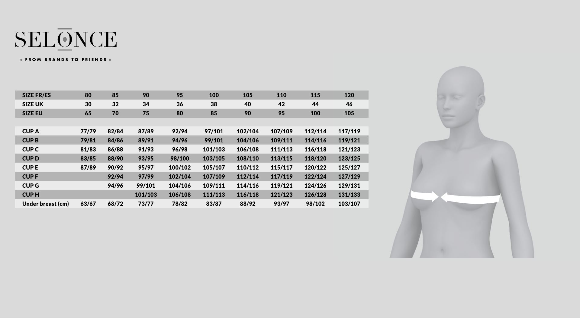 Selonce - Breast size chart